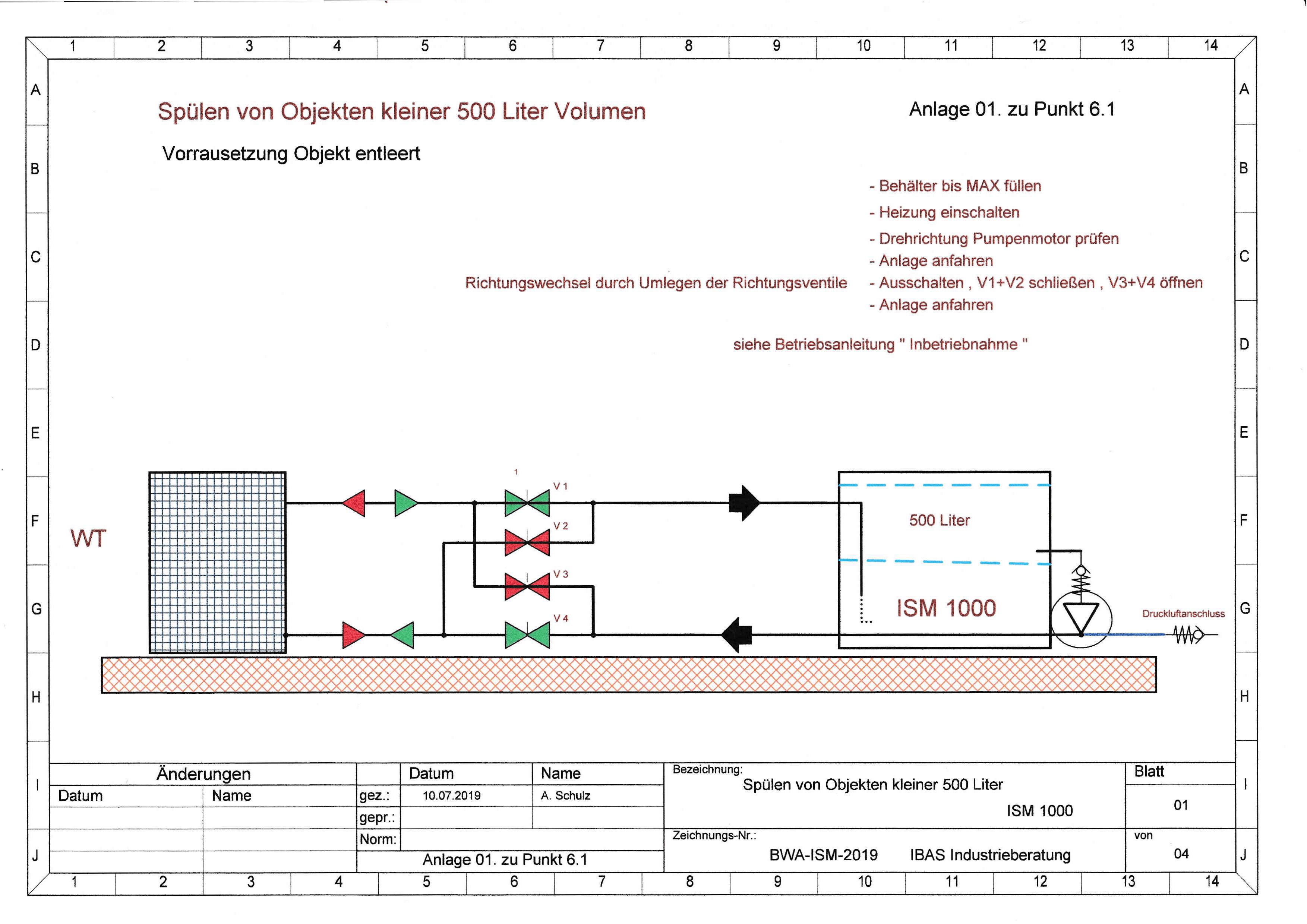 Einsatzmöglichkeiten BWA ISM 1000 | IBAS Industrieberatung Andreas Schulz